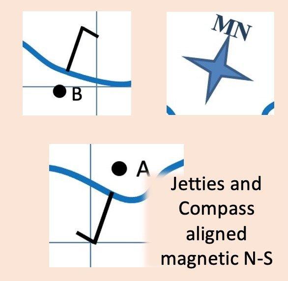 Nav Ex map orientation