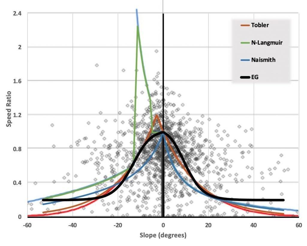 Overlay of EG model on Irtenkauf data