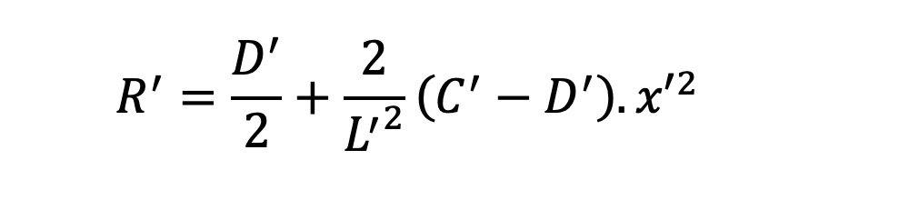 Cask radius formula
